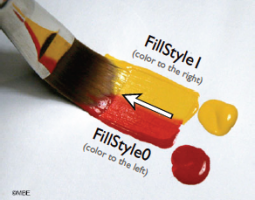 FillStyle0 and FillStyle1 Image