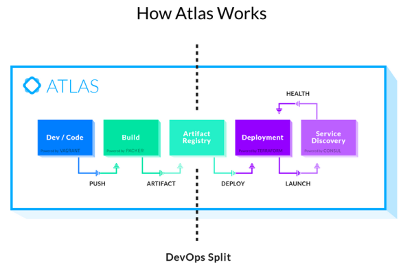 how_atlas_work