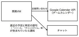 tsuri-detail-calendar