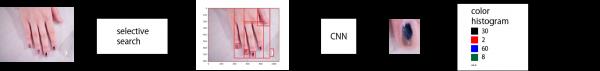 ネイル色識別システムのアーキテクチャ